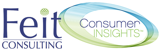 Mini-Survey: Westlaw Edge and Lexis Context | Feit Consulting